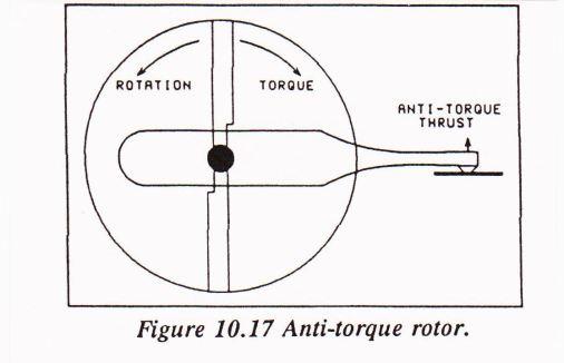 Aerodynamica heli 02 (10.17)