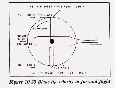 Aerodynamica heli 03 (10.23)