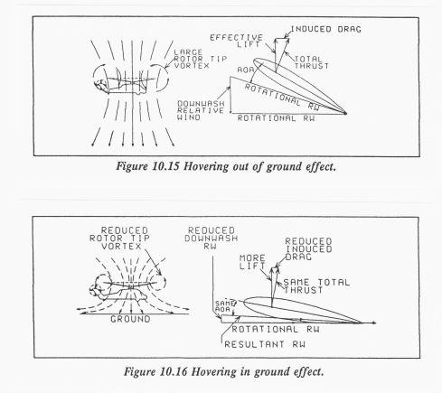 Aerodynamica heli 05 (10.15-16)