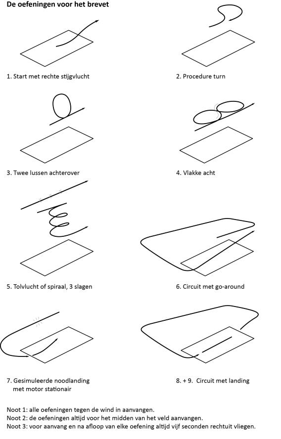 modelvliegen oefeningen brevet V6
